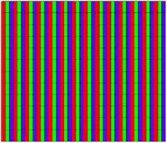 Monitor pixels