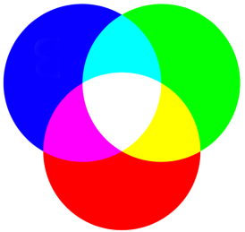 RGB Light Circles
