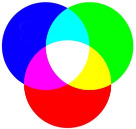 RGB Light Circles